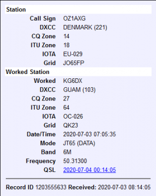 oz1axg.kg6dx.50mhz.png